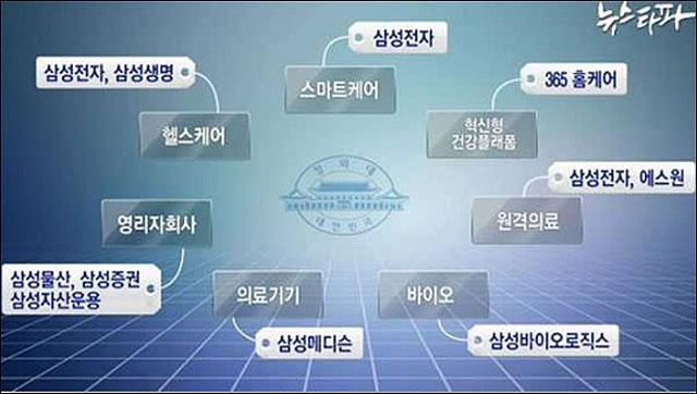 ▲ <뉴스타파 > 화면 갈무리.